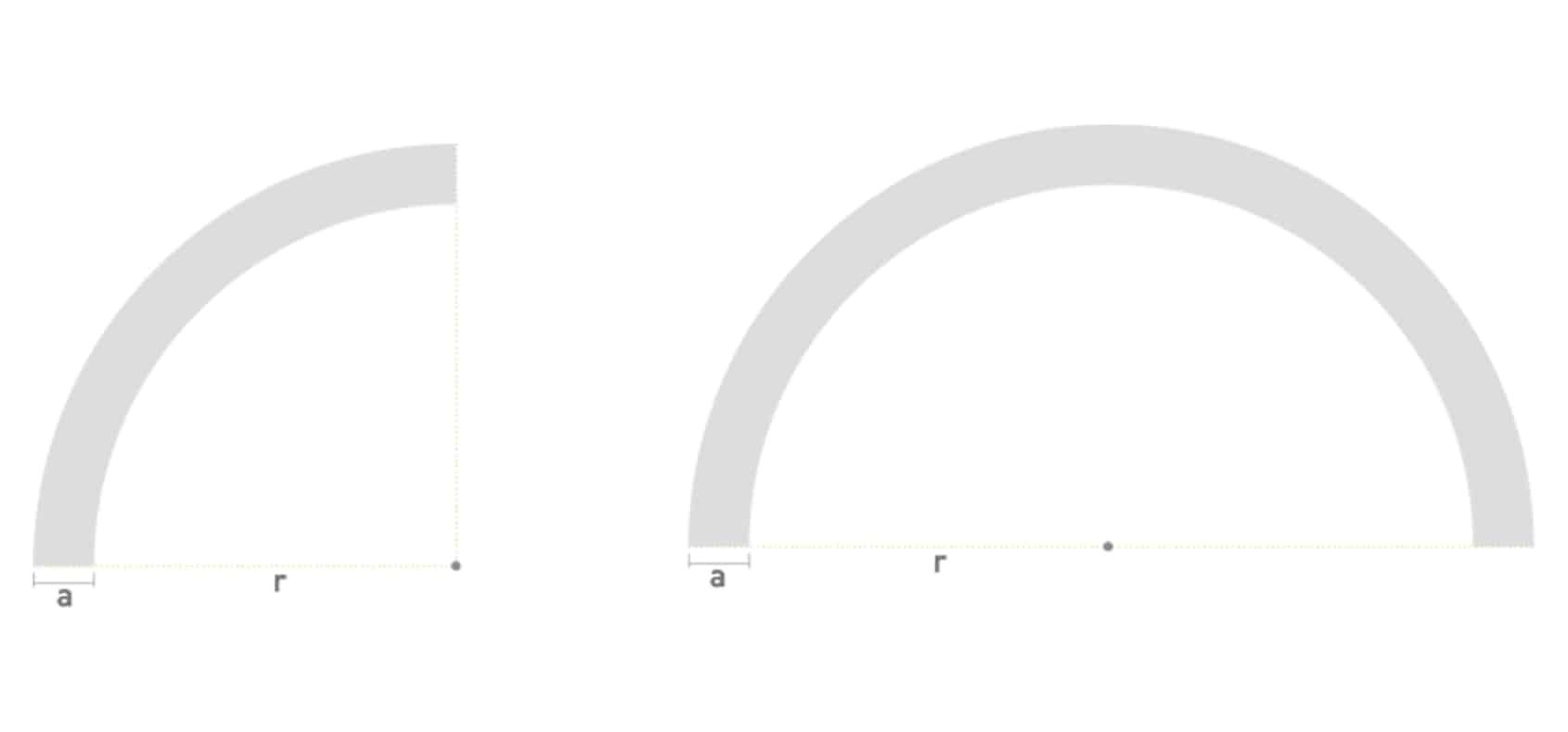 Custom Linear 2 4Pc