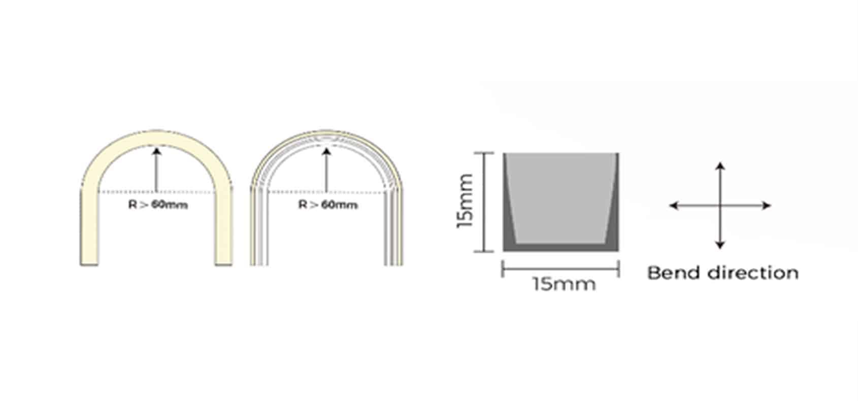 3D Bendable Dimension